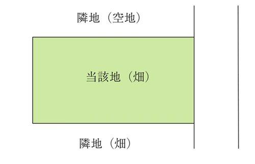 神出町畑の土地図